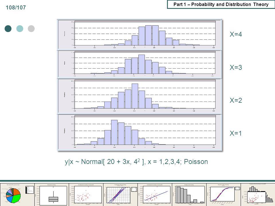 X=4 X=3 X=2 X=1 y|x ~ Normal[ 20 + 3x, 42 ], x = 1,2,3,4; Poisson